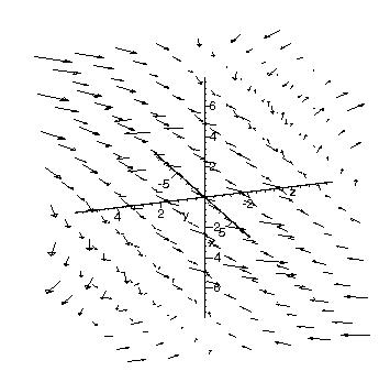http://hooktail.sub.jp/vectoranalysis/VectorFiled/Joh-VectorField.png